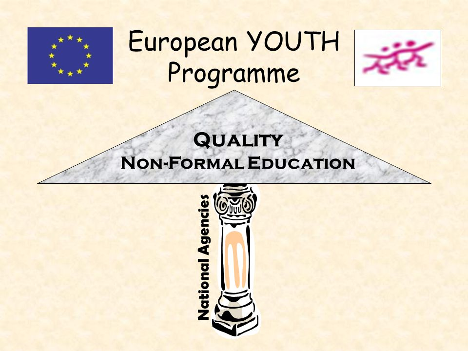 National Agencies European YOUTH Programme Quality Non-Formal Education