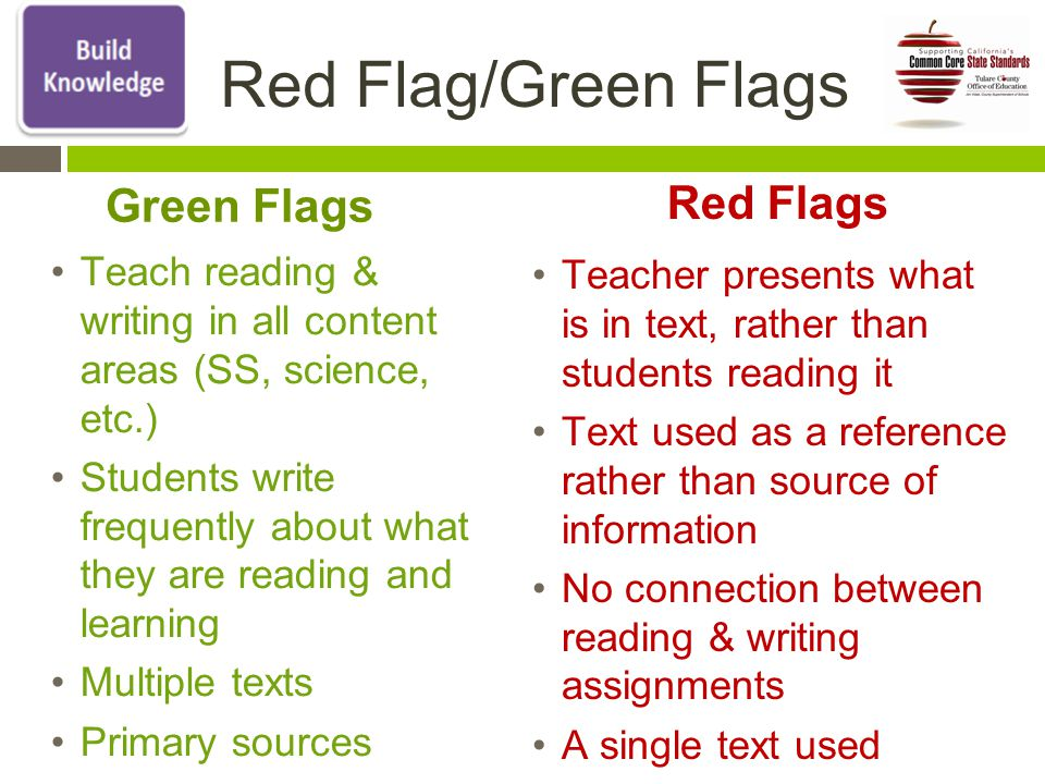 Red Flag/Green Flags Teach reading & writing in all content areas (SS, science, etc.) Students write frequently about what they are reading and learning Multiple texts Primary sources Teacher presents what is in text, rather than students reading it Text used as a reference rather than source of information No connection between reading & writing assignments A single text used Red Flags Green Flags