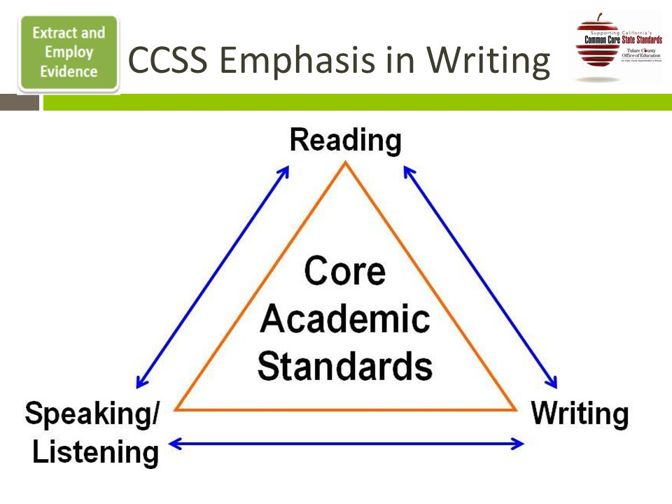 CCSS Emphasis in Writing