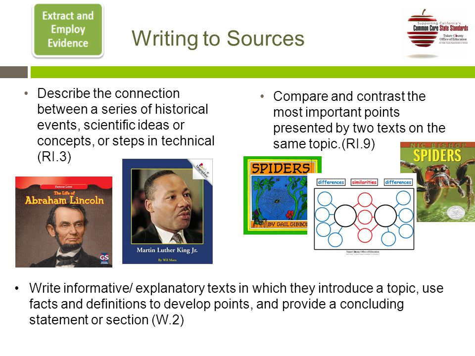 Writing to Sources Describe the connection between a series of historical events, scientific ideas or concepts, or steps in technical (RI.3) Compare and contrast the most important points presented by two texts on the same topic.(RI.9) Write informative/ explanatory texts in which they introduce a topic, use facts and definitions to develop points, and provide a concluding statement or section (W.2)
