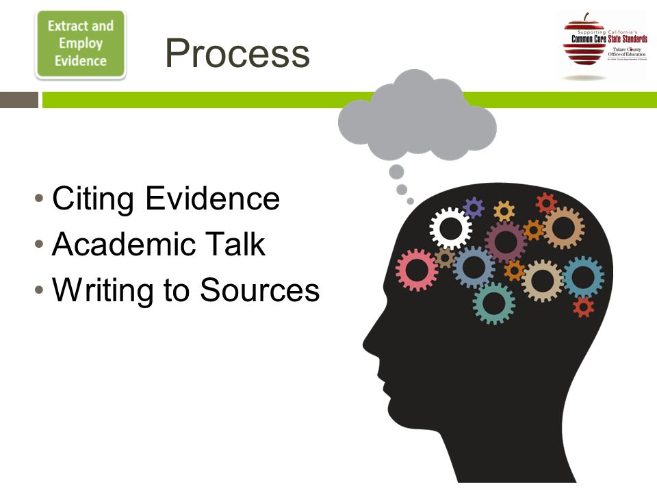 Process Citing Evidence Academic Talk Writing to Sources