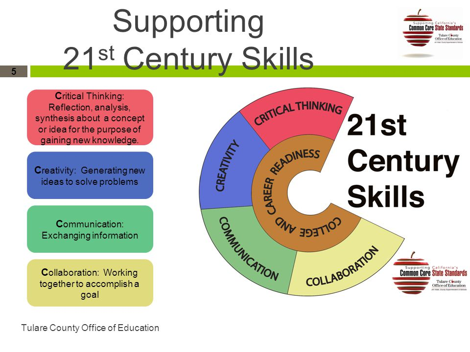 5 Supporting 21 st Century Skills Tulare County Office of Education C ritical Thinking: Reflection, analysis, synthesis about a concept or idea for the purpose of gaining new knowledge.