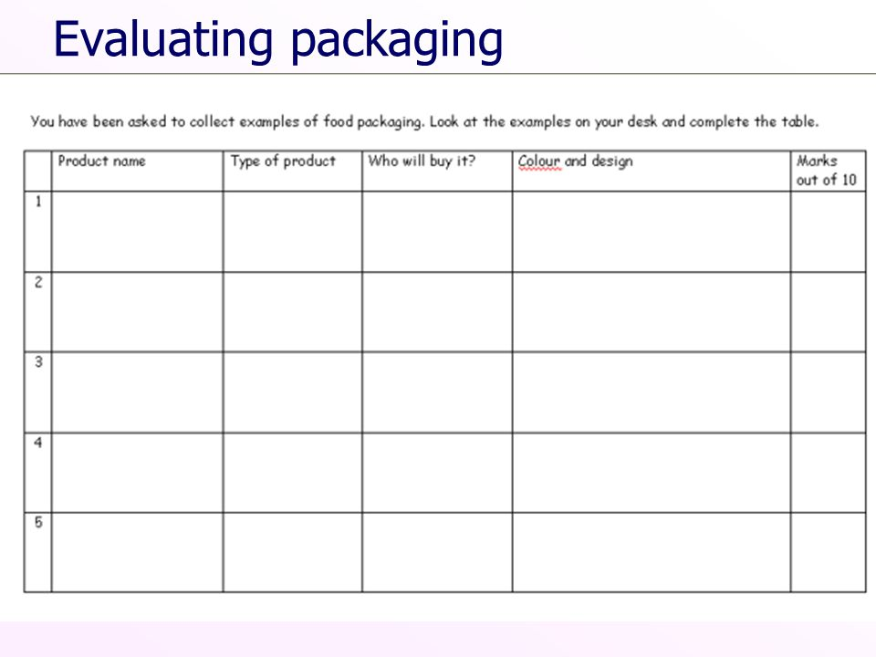 Evaluating packaging