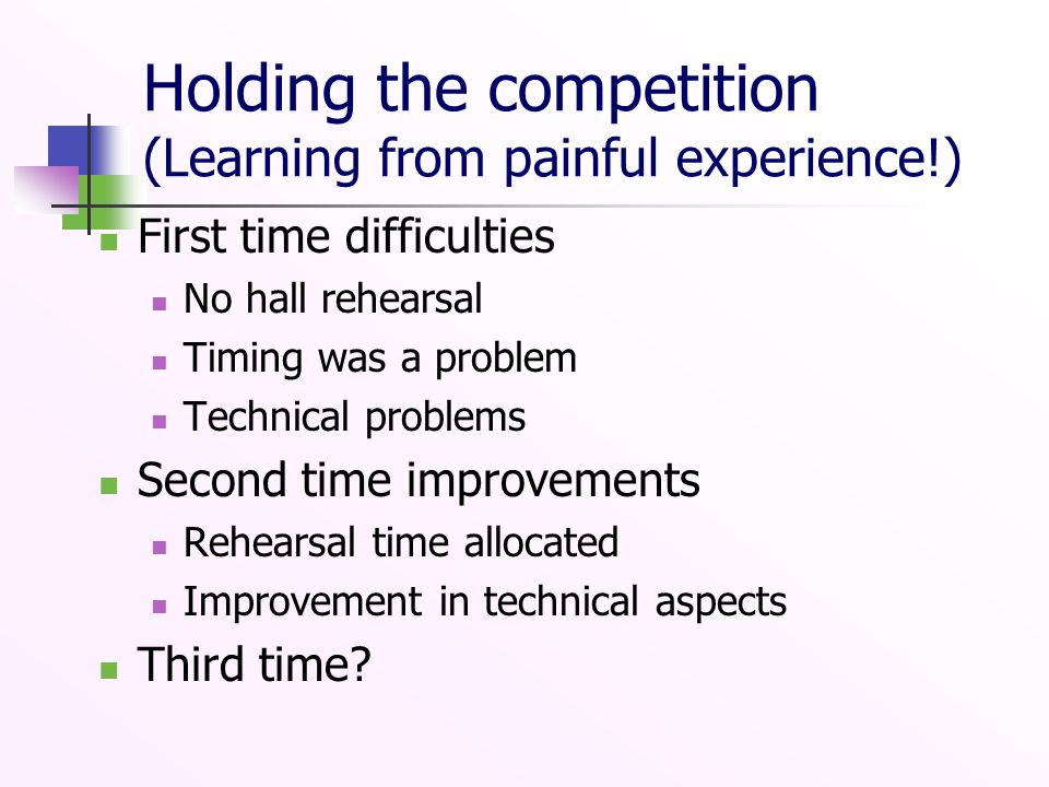 Holding the competition (Learning from painful experience!) First time difficulties No hall rehearsal Timing was a problem Technical problems Second t