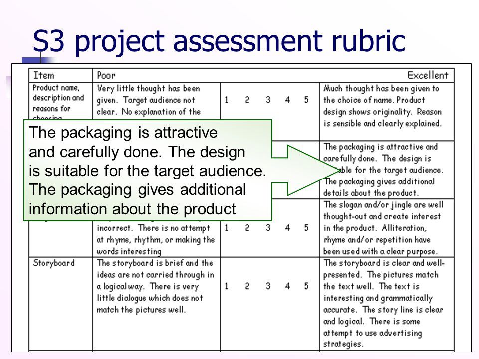 S3 project assessment rubric The packaging is attractive and carefully done.