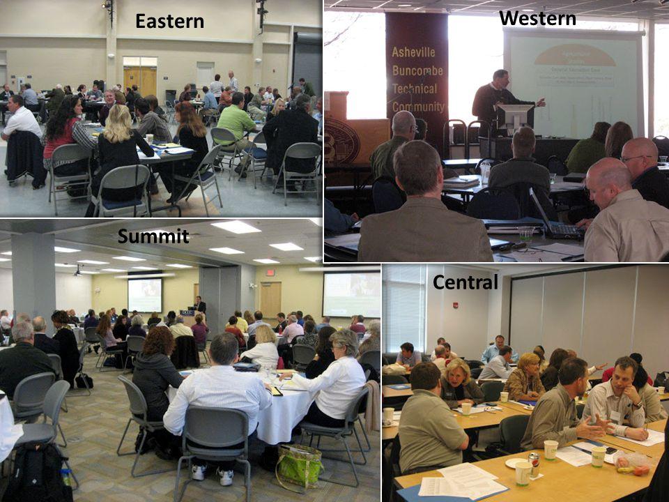 15 Eastern Western Central Summit