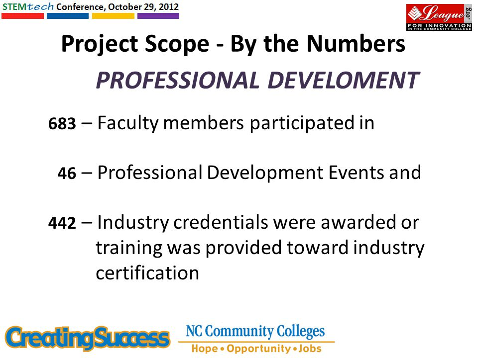 Project Scope - By the Numbers PROFESSIONAL DEVELOMENT 683 – Faculty members participated in 46 – Professional Development Events and 442 – Industry credentials were awarded or training was provided toward industry certification