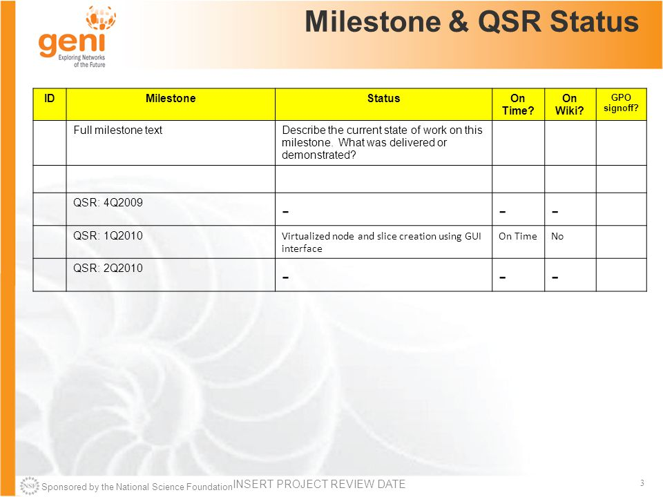 Sponsored by the National Science Foundation 3 Milestone & QSR Status IDMilestoneStatusOn Time.