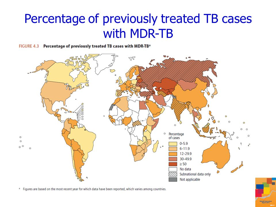 Percentage of previously treated TB cases with MDR-TB