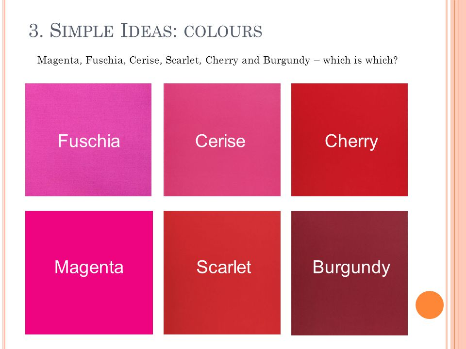 3. S IMPLE I DEAS : COLOURS Magenta, Fuschia, Cerise, Scarlet, Cherry and Burgundy – which is which? FuschiaCeriseCherry MagentaScarletBurgundy