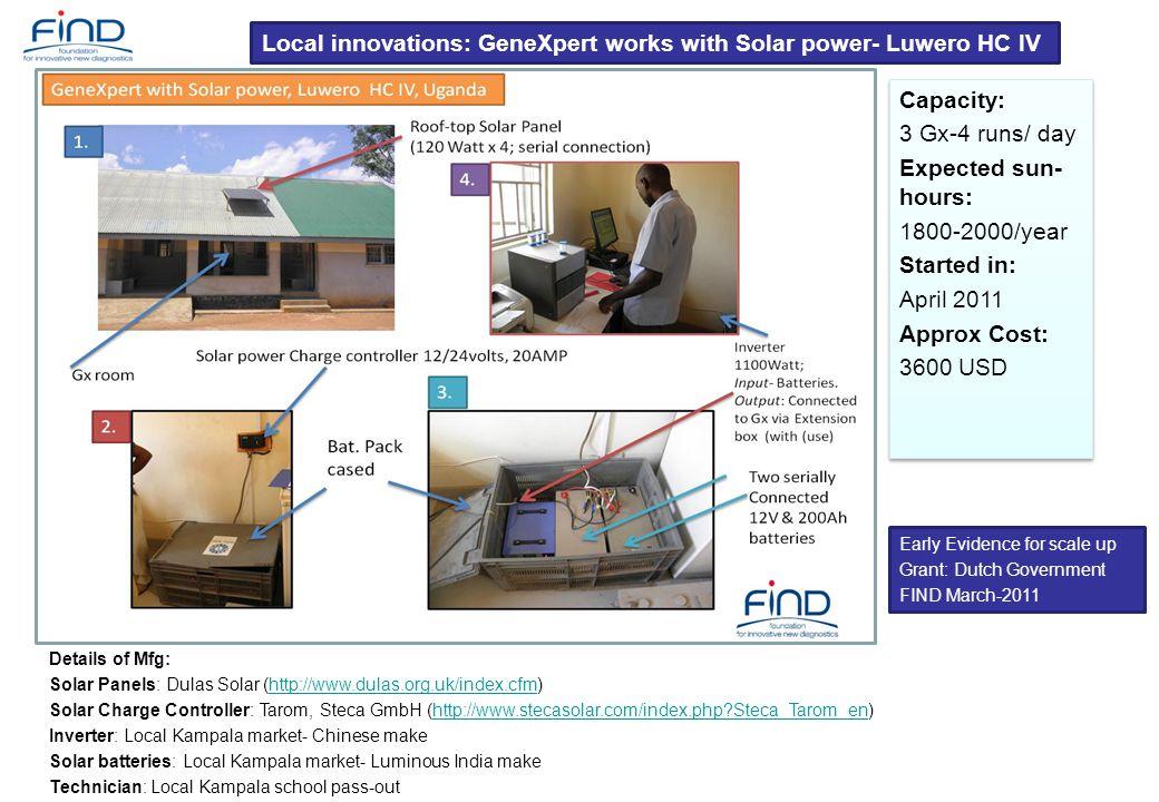 Details of Mfg: Solar Panels: Dulas Solar (http://www.dulas.org.uk/index.cfm)http://www.dulas.org.uk/index.cfm Solar Charge Controller: Tarom, Steca G