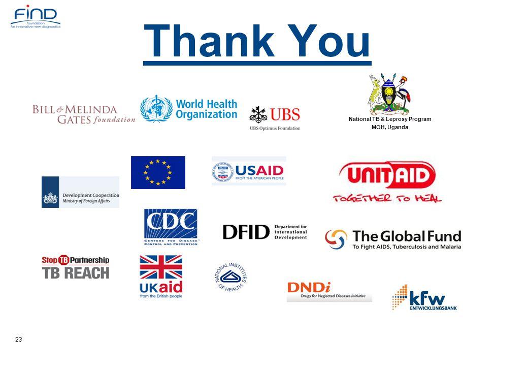 Thank You 23 National TB & Leprosy Program MOH, Uganda