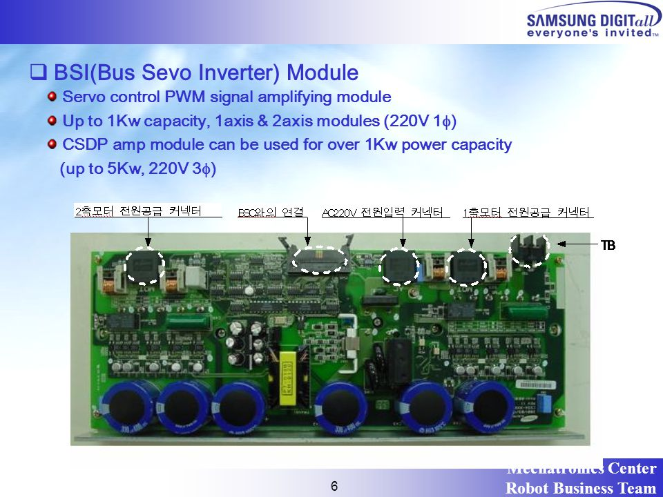 Mechatronics Center Robot Business Team 6  BSI(Bus Sevo Inverter) Module Servo control PWM signal amplifying module Up to 1Kw capacity, 1axis & 2axis modules (220V 1  ) CSDP amp module can be used for over 1Kw power capacity (up to 5Kw, 220V 3  )
