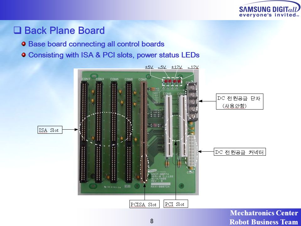 Mechatronics Center Robot Business Team 8  Back Plane Board Base board connecting all control boards Consisting with ISA & PCI slots, power status LEDs