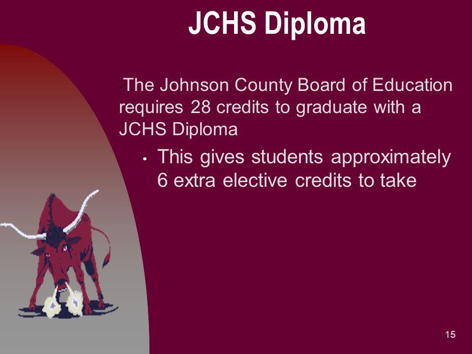 JCHS Diploma The Johnson County Board of Education requires 28 credits to graduate with a JCHS Diploma This gives students approximately 6 extra elect