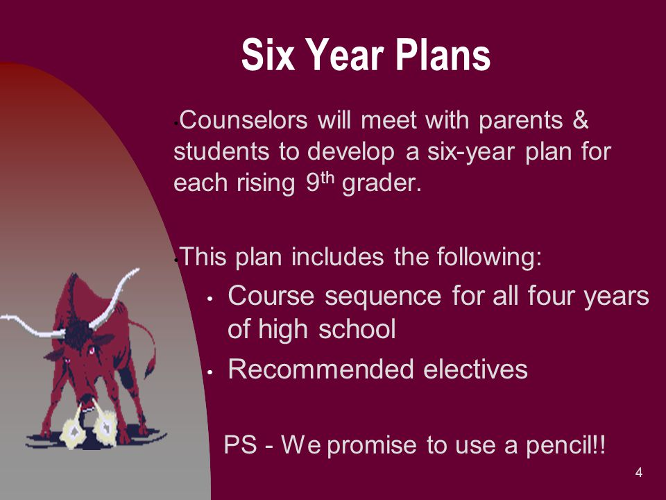 Six Year Plans Counselors will meet with parents & students to develop a six-year plan for each rising 9 th grader. This plan includes the following:
