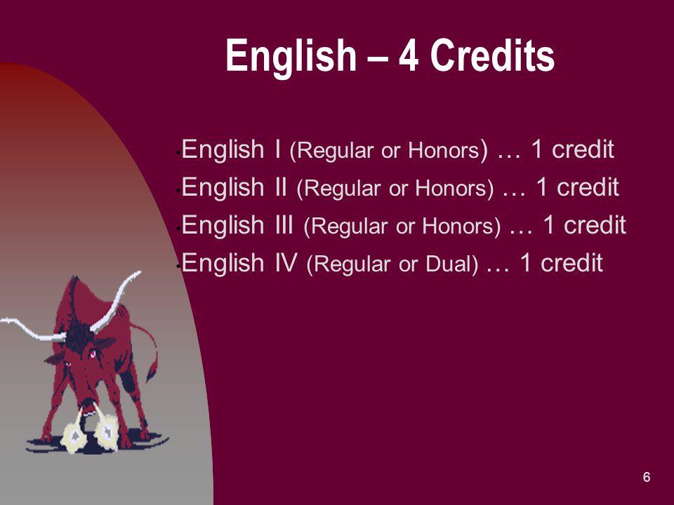 Math – 4 credits Algebra I (Regular or Advanced ) ….
