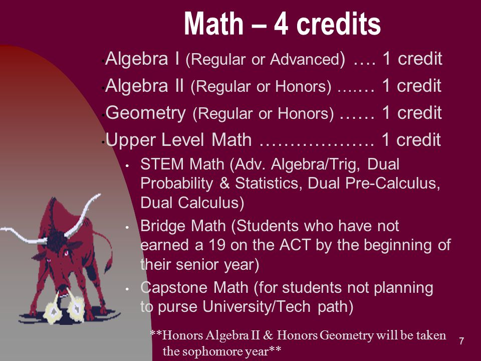 Math – 4 credits Algebra I (Regular or Advanced ) …. 1 credit Algebra II (Regular or Honors) …. … 1 credit Geometry (Regular or Honors) …… 1 credit Up