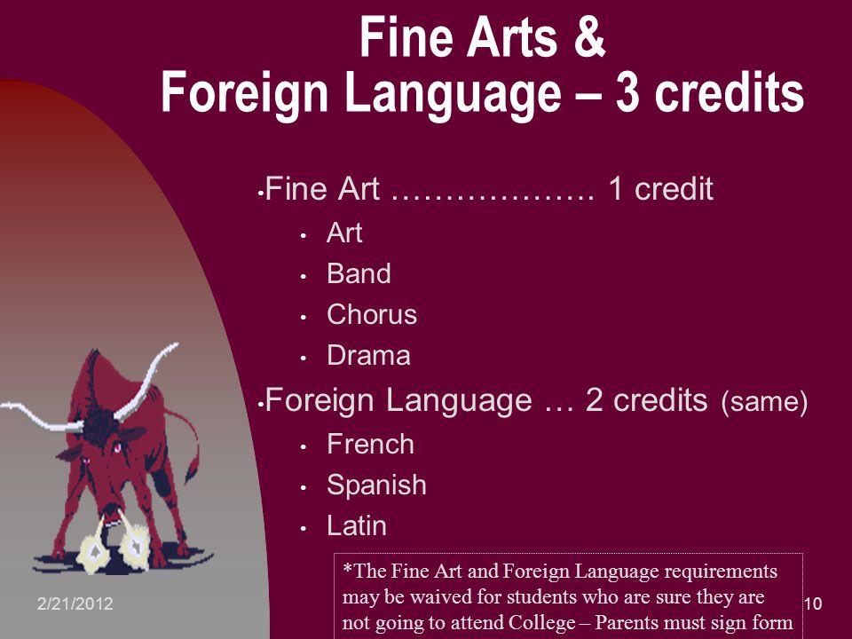 Fine Arts & Foreign Language – 3 credits Fine Art ……………….