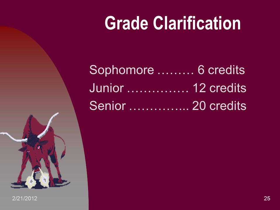 Grade Clarification Sophomore ……… 6 credits Junior …………… 12 credits Senior …………...