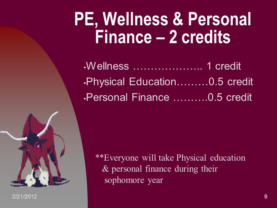 PE, Wellness & Personal Finance – 2 credits Wellness ………………..