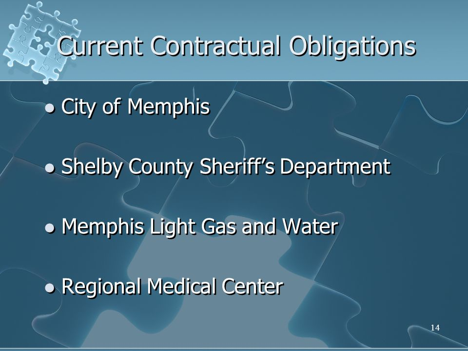 14 Current Contractual Obligations City of Memphis Shelby County Sheriff's Department Memphis Light Gas and Water Regional Medical Center City of Memp