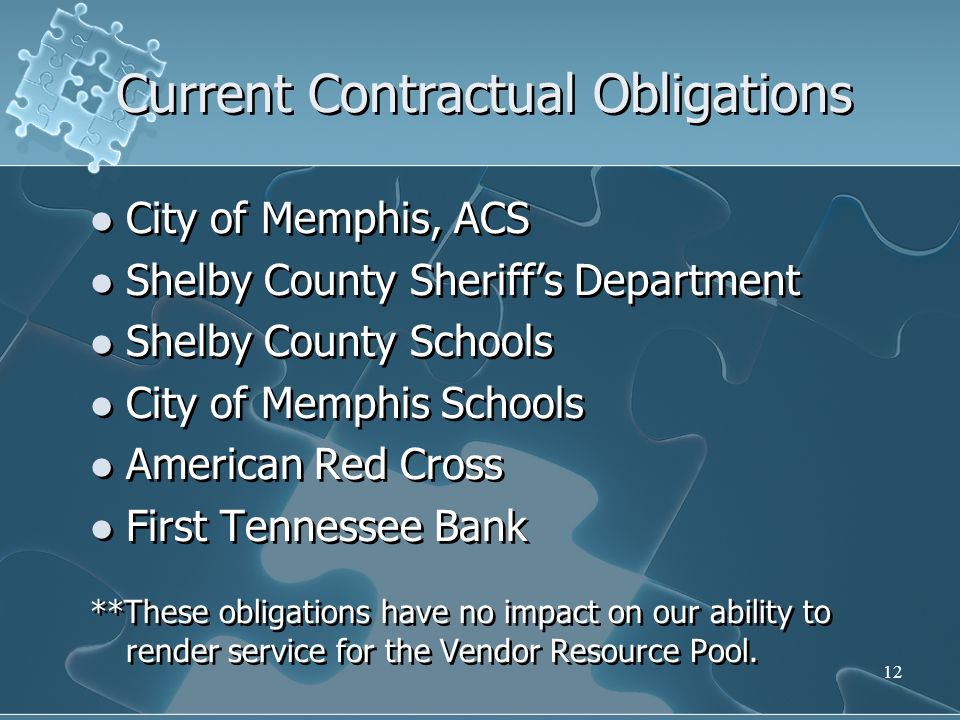 12 Current Contractual Obligations City of Memphis, ACS Shelby County Sheriff's Department Shelby County Schools City of Memphis Schools American Red
