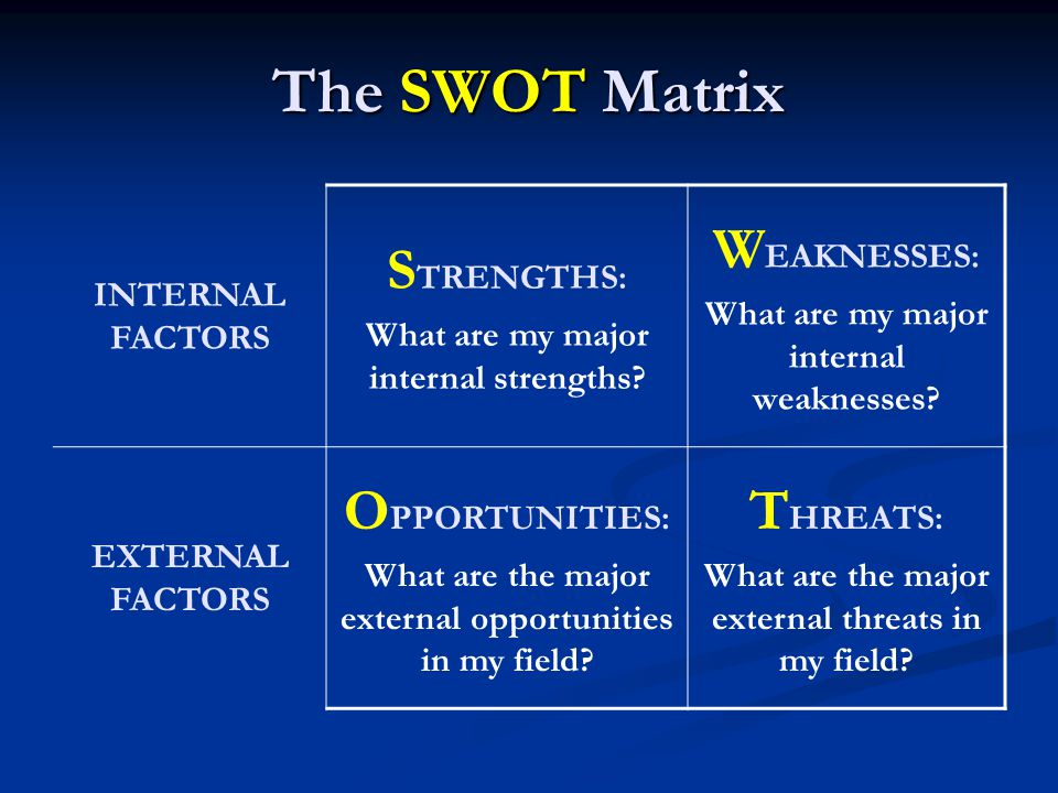 STRENGTHS WEEKNESSES WEEKNESSES OPPORTUNITIES OPPORTUNITIES THREATS THREATS ANALYSIS SWOT ANALYSIS