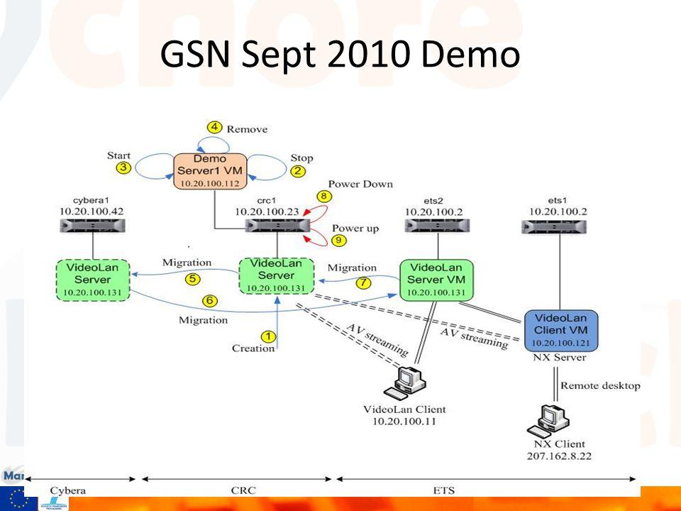 GSN Sept 2010 Demo