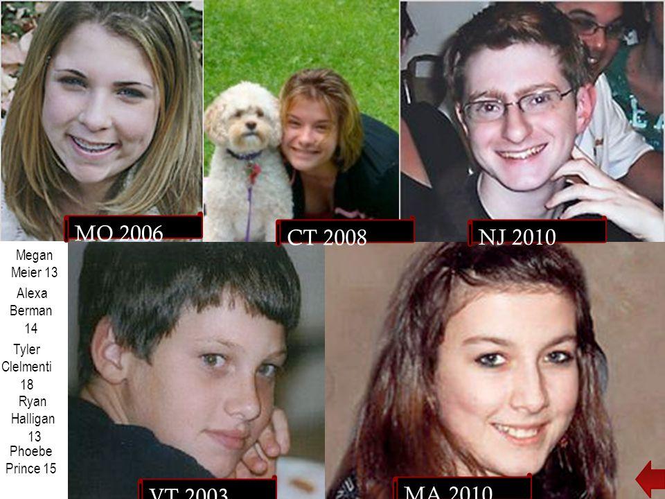 Phoebe Prince 15 Alexa Berman 14 Tyler Clelmenti 18 Megan Meier 13 Ryan Halligan 13 MO 2006 CT 2008 NJ 2010 VT 2003 MA 2010