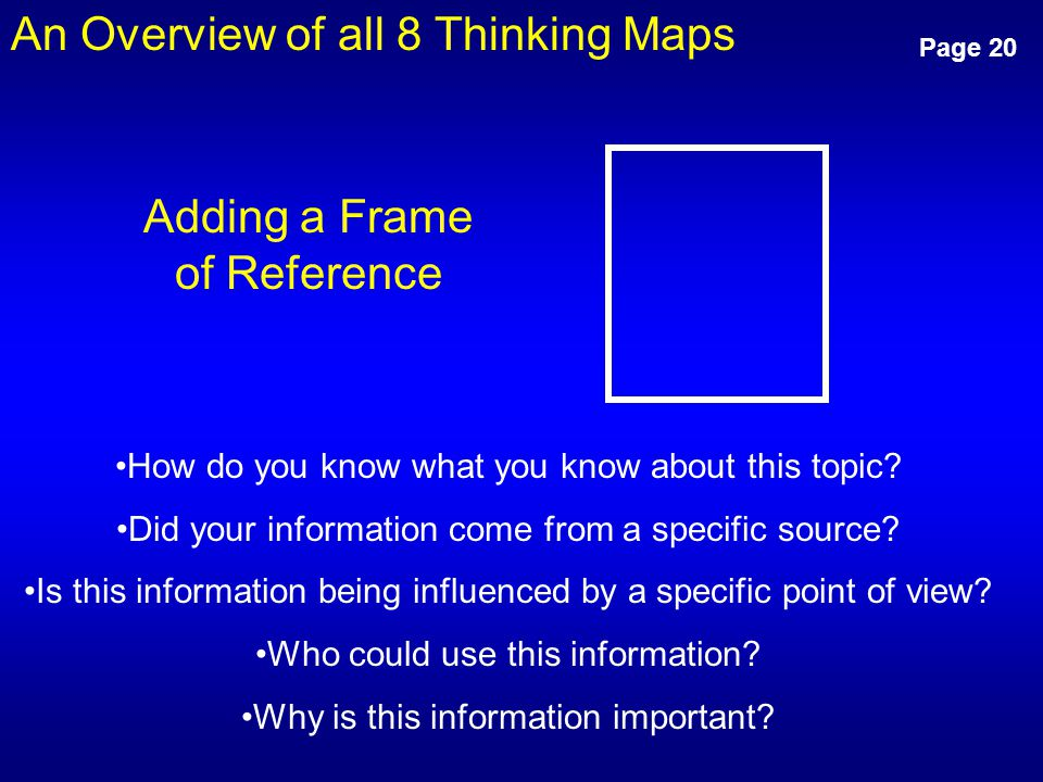 Adding a Frame of Reference How do you know what you know about this topic? Did your information come from a specific source? Is this information bein