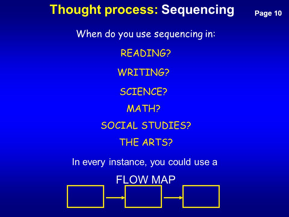 Thought process: Sequencing When do you use sequencing in: READING? SOCIAL STUDIES? SCIENCE? MATH? In every instance, you could use a WRITING? FLOW MA