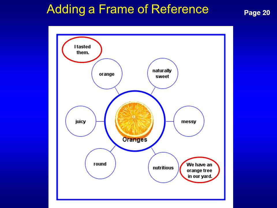 Adding a Frame of Reference Page 20