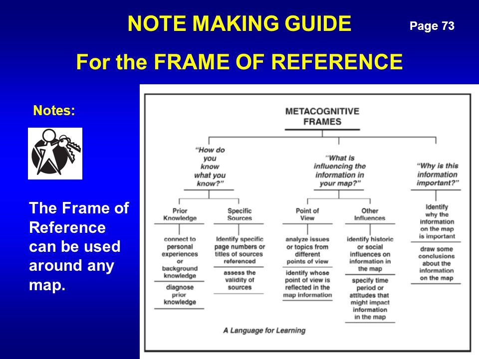 Page 73 NOTE MAKING GUIDE For the FRAME OF REFERENCE The Frame of Reference can be used around any map. Notes: