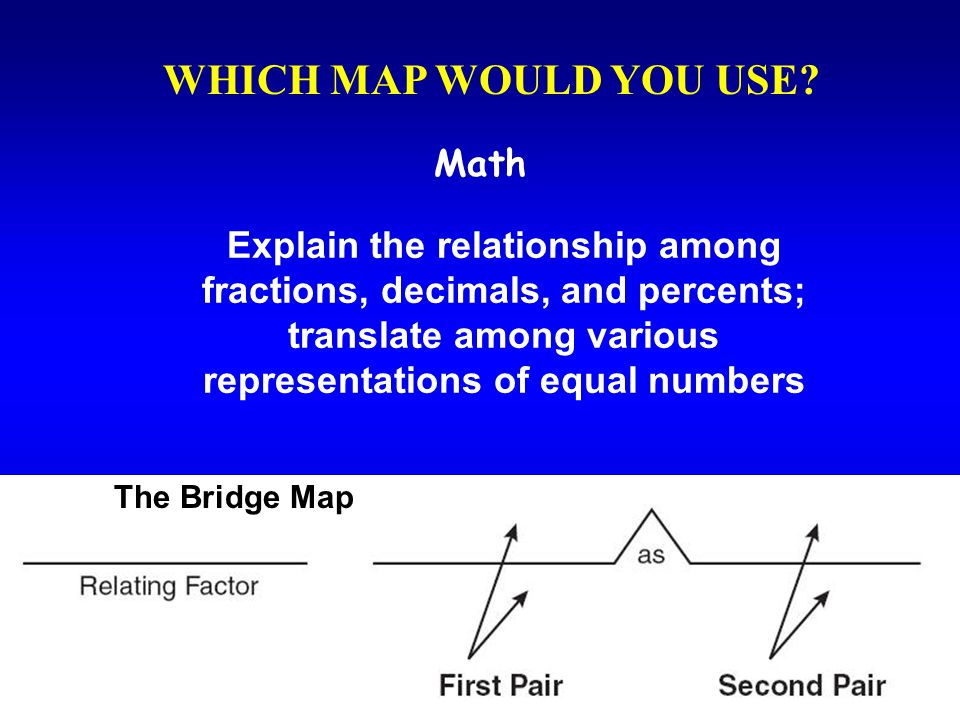 Math Explain the relationship among fractions, decimals, and percents; translate among various representations of equal numbers WHICH MAP WOULD YOU US