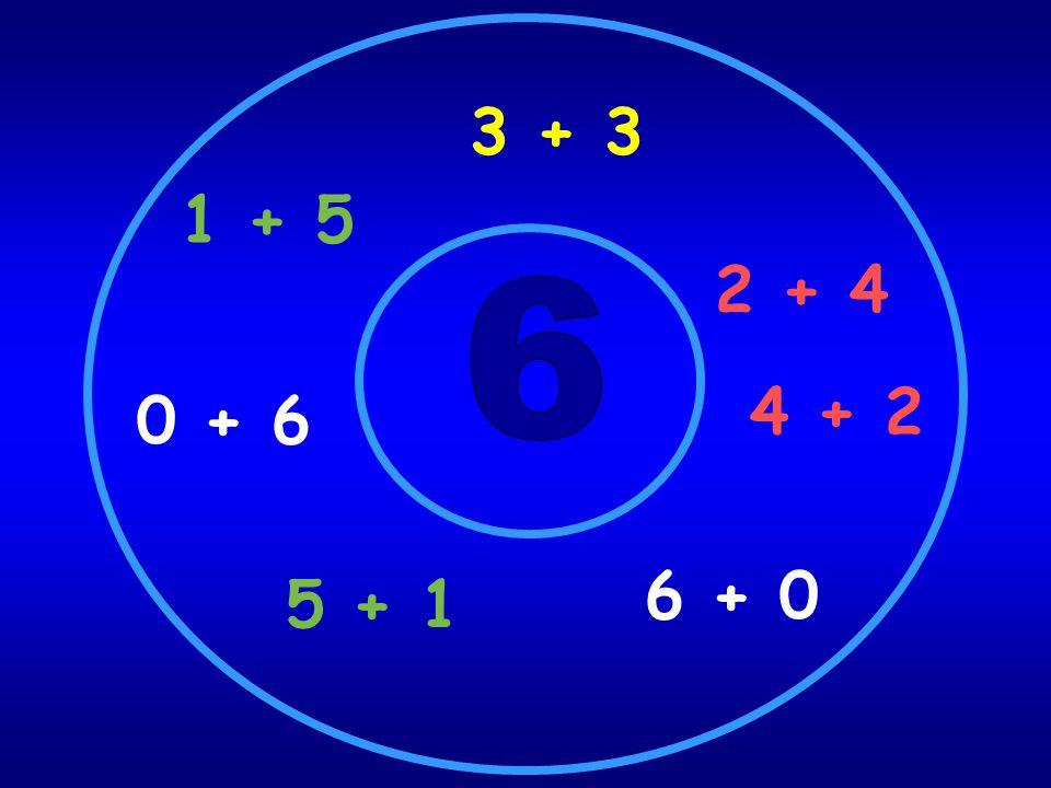0 + 6 1 + 5 5 + 1 4 + 2 3 + 3 2 + 4 6 + 0