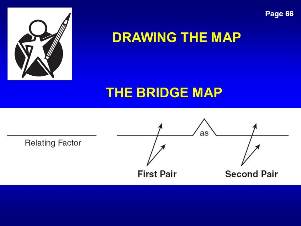 DRAWING THE MAP THE BRIDGE MAP Page 66