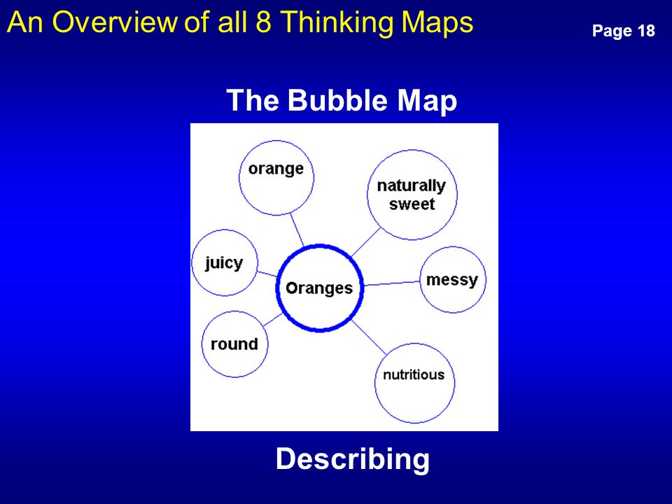 An Overview of all 8 Thinking Maps Page 18 The Bubble Map Describing