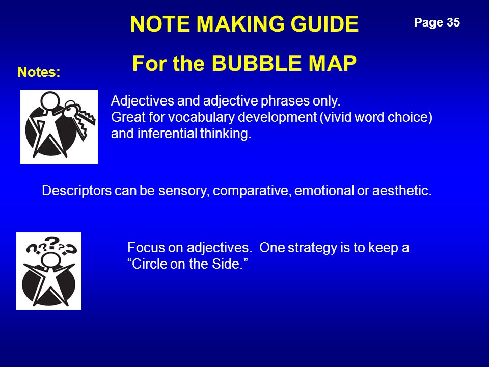 NOTE MAKING GUIDE For the BUBBLE MAP Descriptors can be sensory, comparative, emotional or aesthetic. Adjectives and adjective phrases only. Great for
