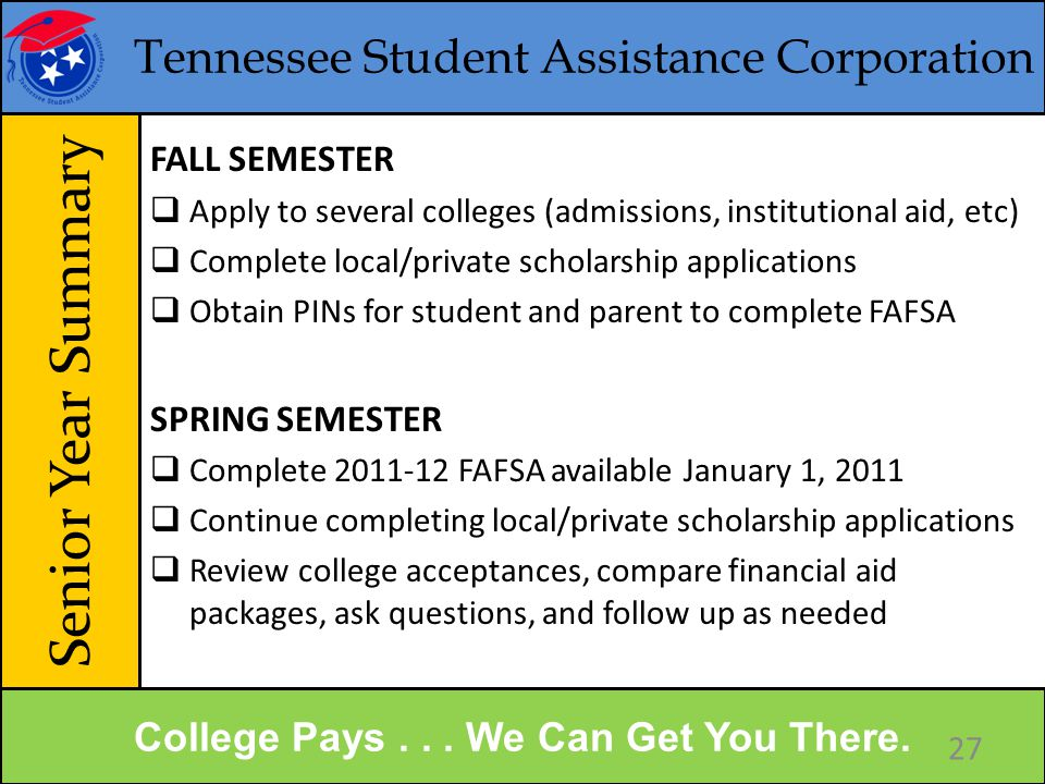 Financial Aid Package Package FederalStatePrivateInstitutional