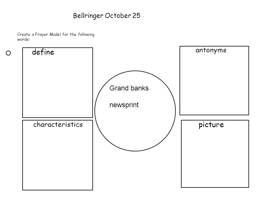 Bellringer October 25 Create a Frayer Model for the following words: Grand banks newsprint define characteristics antonyms picture