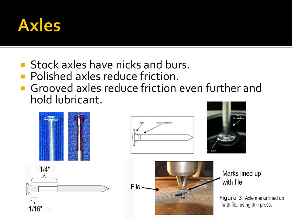  Stock axles have nicks and burs.  Polished axles reduce friction.