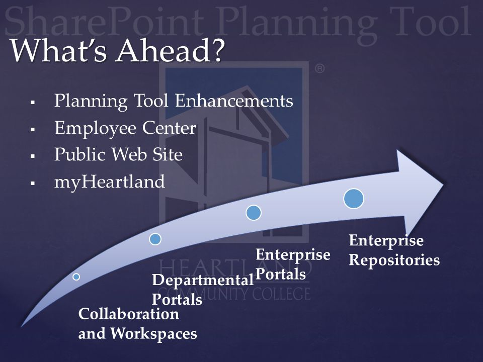   Planning Tool Enhancements   Employee Center   Public Web Site   myHeartland Collaboration and Workspaces Departmental Portals Enterprise Po