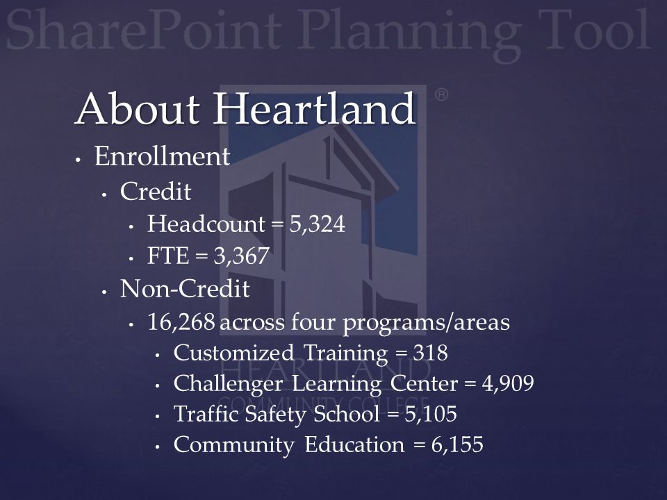 Enrollment Credit Headcount = 5,324 FTE = 3,367 Non-Credit 16,268 across four programs/areas Customized Training = 318 Challenger Learning Center = 4,