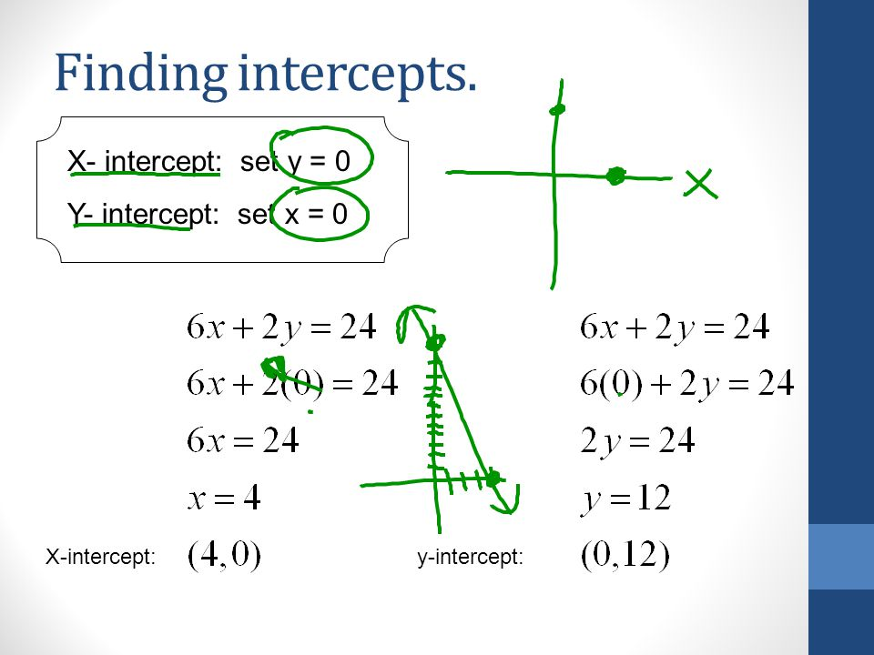 Find intercepts & graph.