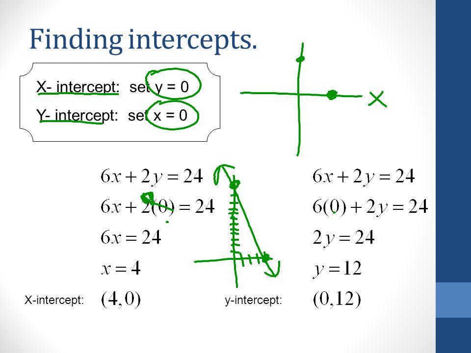 Finding intercepts. X- intercept: set y = 0 Y- intercept: set x = 0 X-intercept:y-intercept: