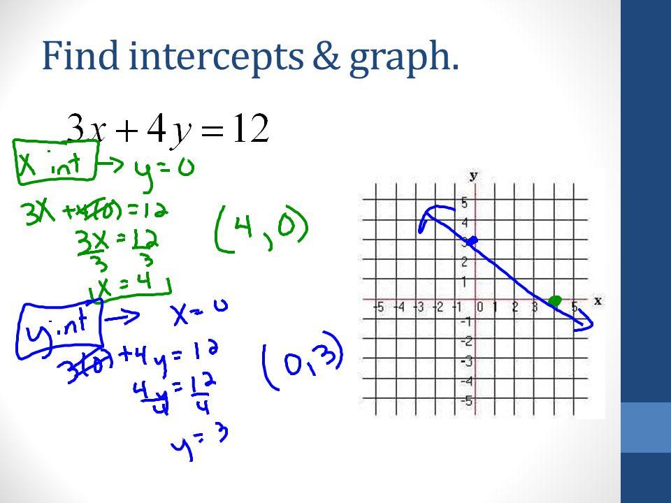 Find intercepts & graph.