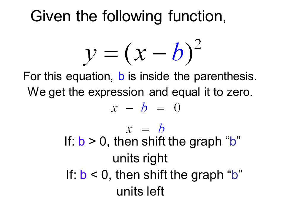 Given the following function, For this equation, b is inside the parenthesis.