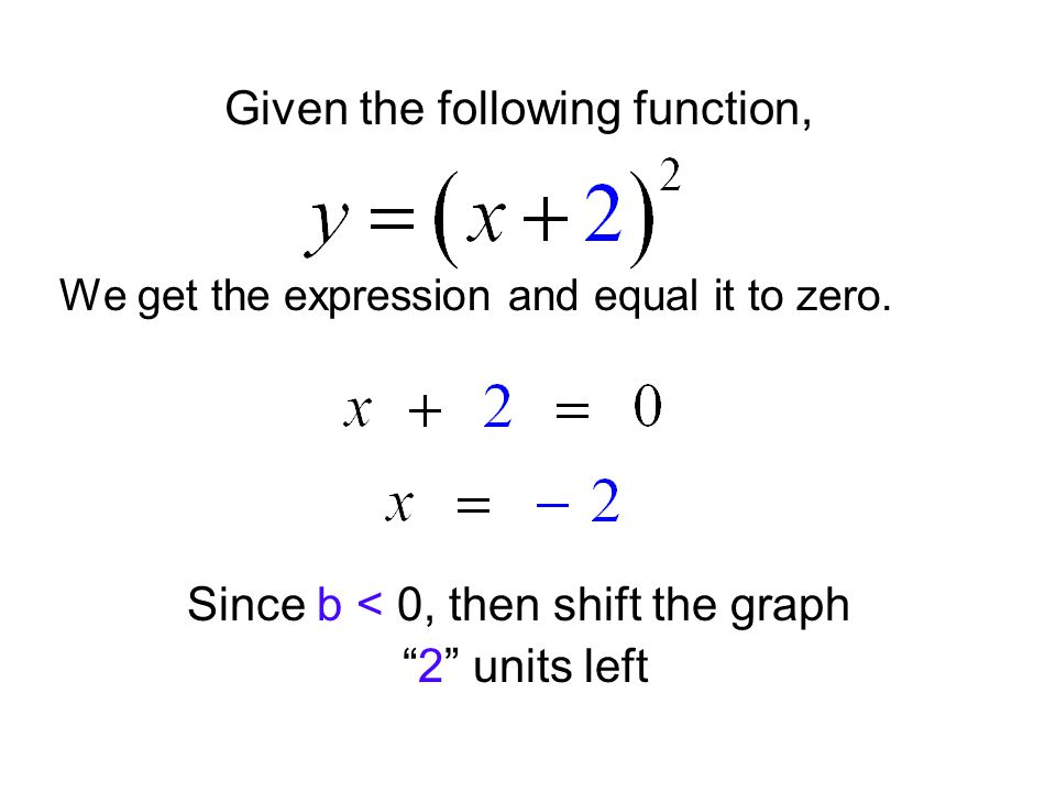 Given the following function, We get the expression and equal it to zero.