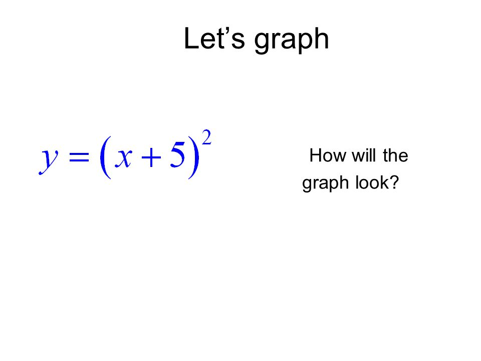 How will the graph look?